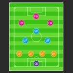 サッカーフォーメーションアプリ