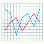 体重をグラフ表示できるアプリ